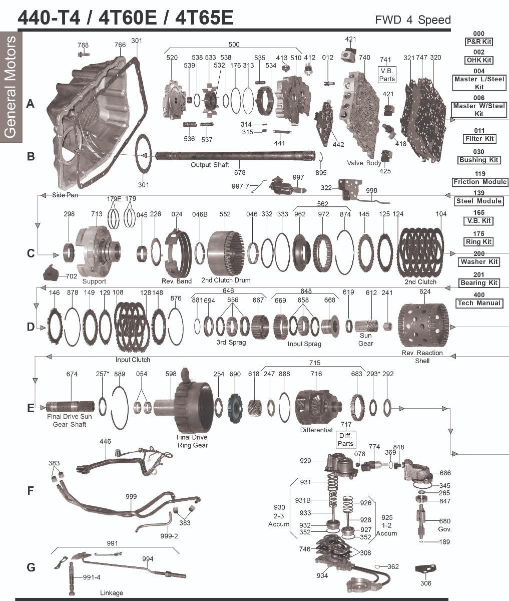 440-T4 (4T60) | 4T60E | 4T65E - General Motors - AutomaticNorcal Transmission Parts Inc.